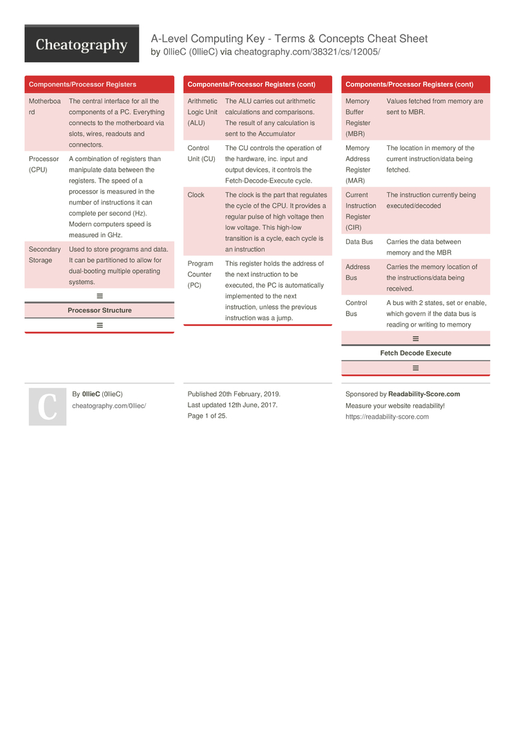 A-Level Computing Key - Terms & Concepts Cheat Sheet by