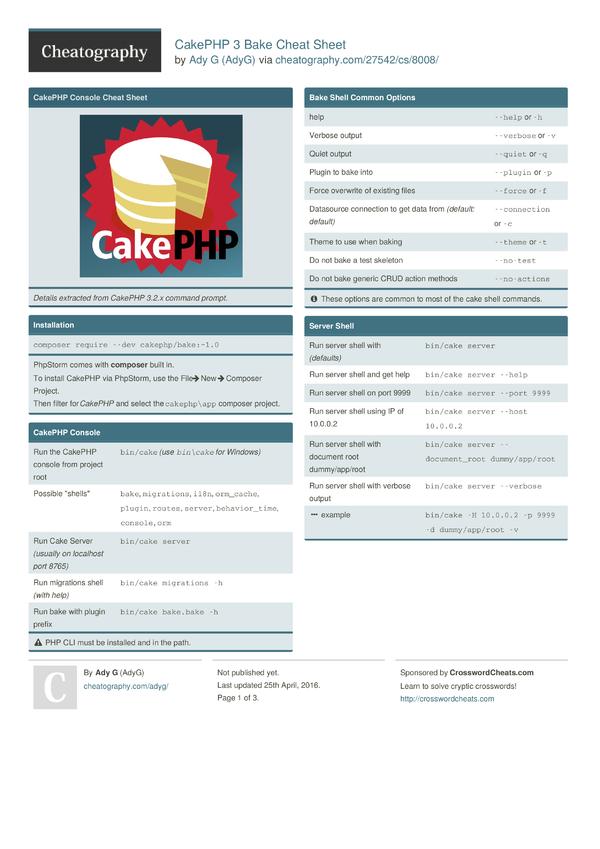 Phpstorm cheat sheet download
