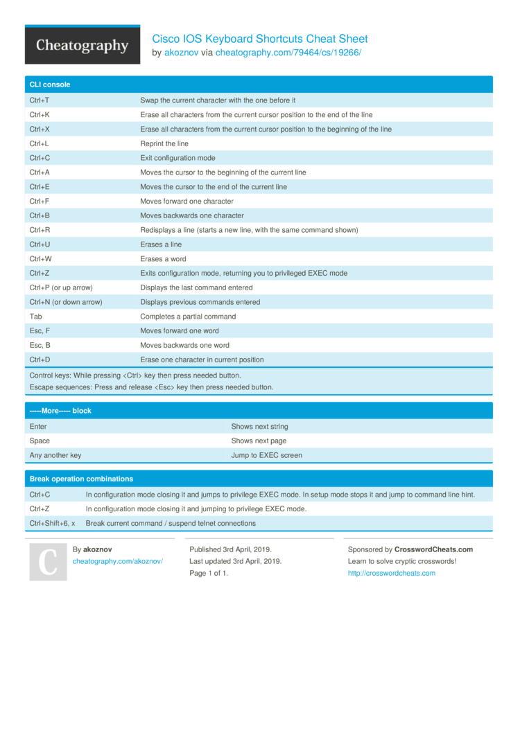 Cisco IOS Keyboard Shortcuts Cheat Sheet by akoznov