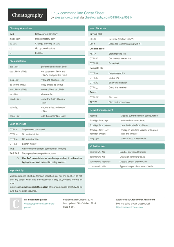 linux command line cheat sheet by alessandro grassi