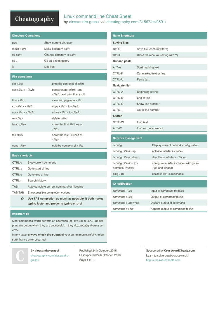 Linux Command Line Cheat Sheet By Alessandro Grassi Download Free