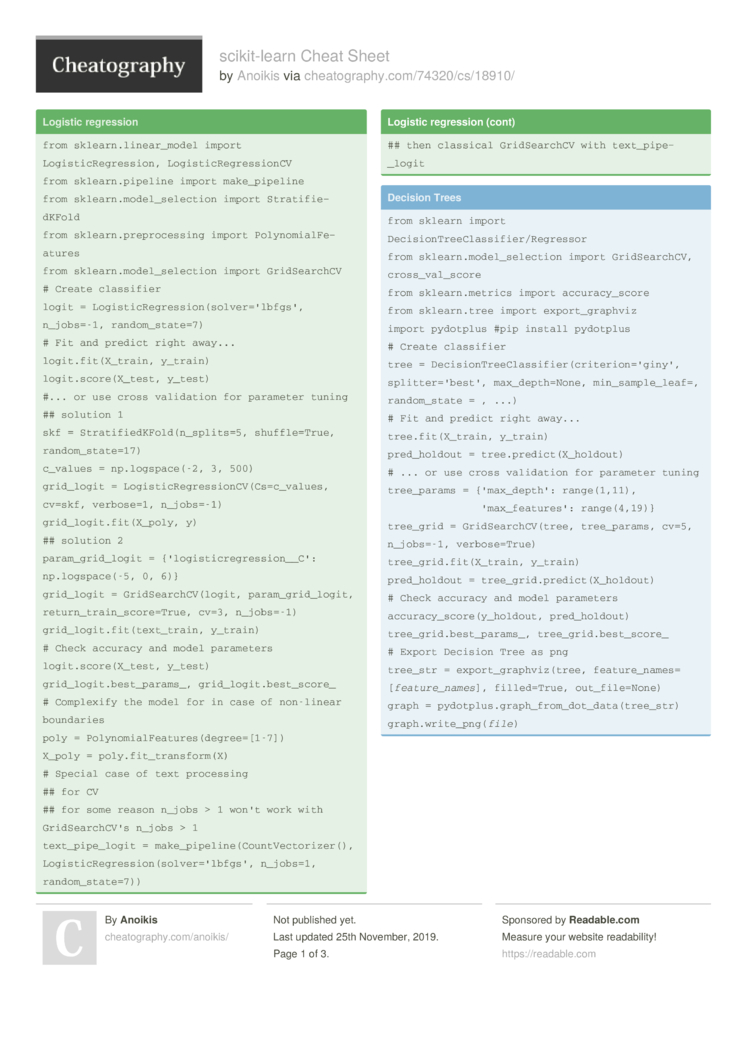 Algorithm cheat sheet pdf
