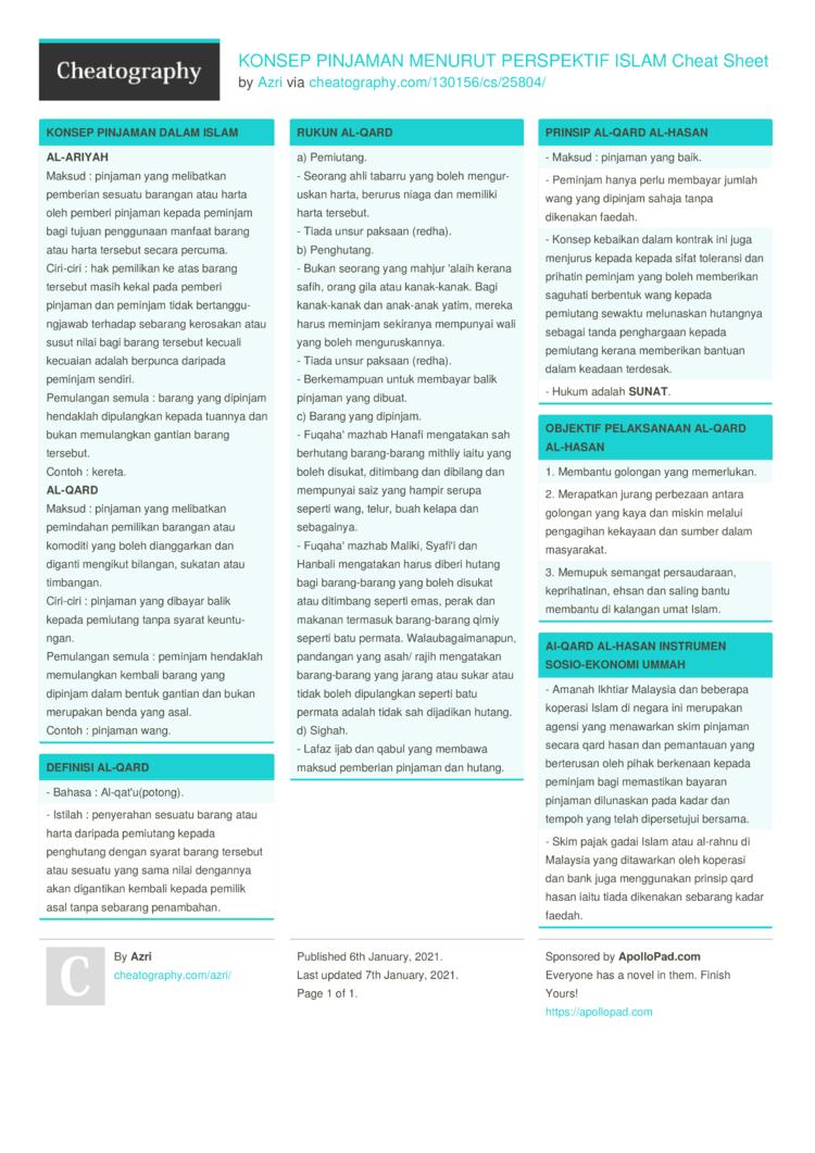 Konsep Pinjaman Menurut Perspektif Islam Cheat Sheet By Azri Download Free From Cheatography Cheatography Com Cheat Sheets For Every Occasion