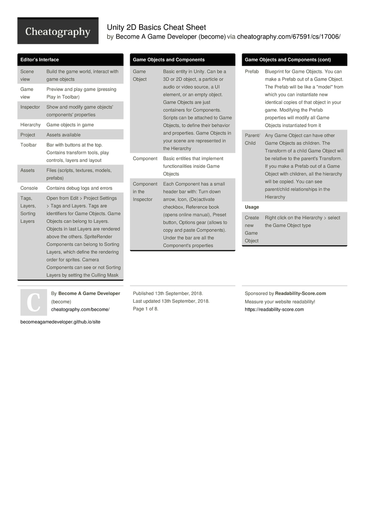 Unity 2D Basics Cheat Sheet by become - Download free from
