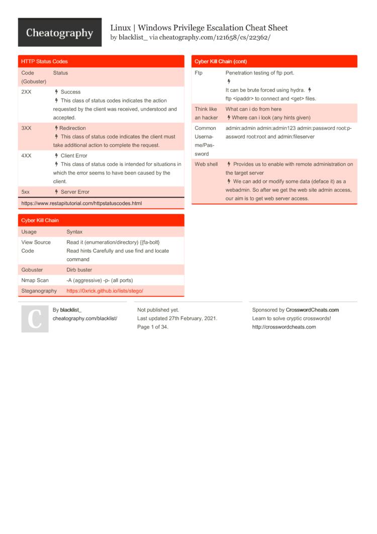 Linux   Windows Privilege Escalation Cheat Sheet by blacklist  ...