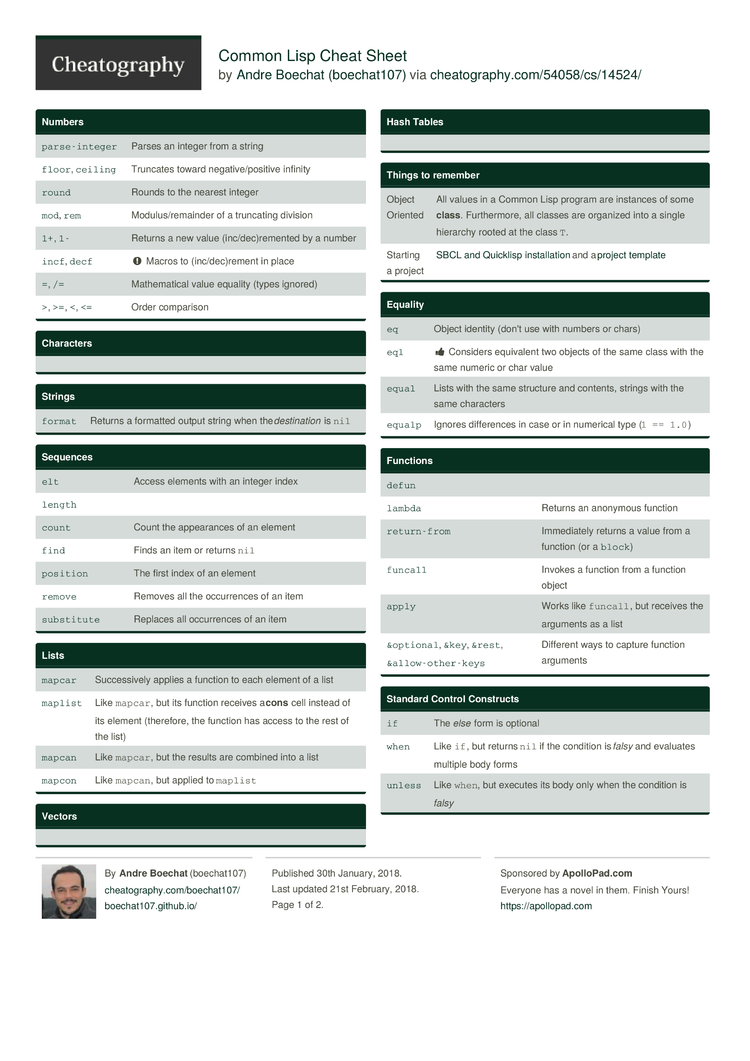 Common Lisp Cheat Sheet by boechat107 - Download free from
