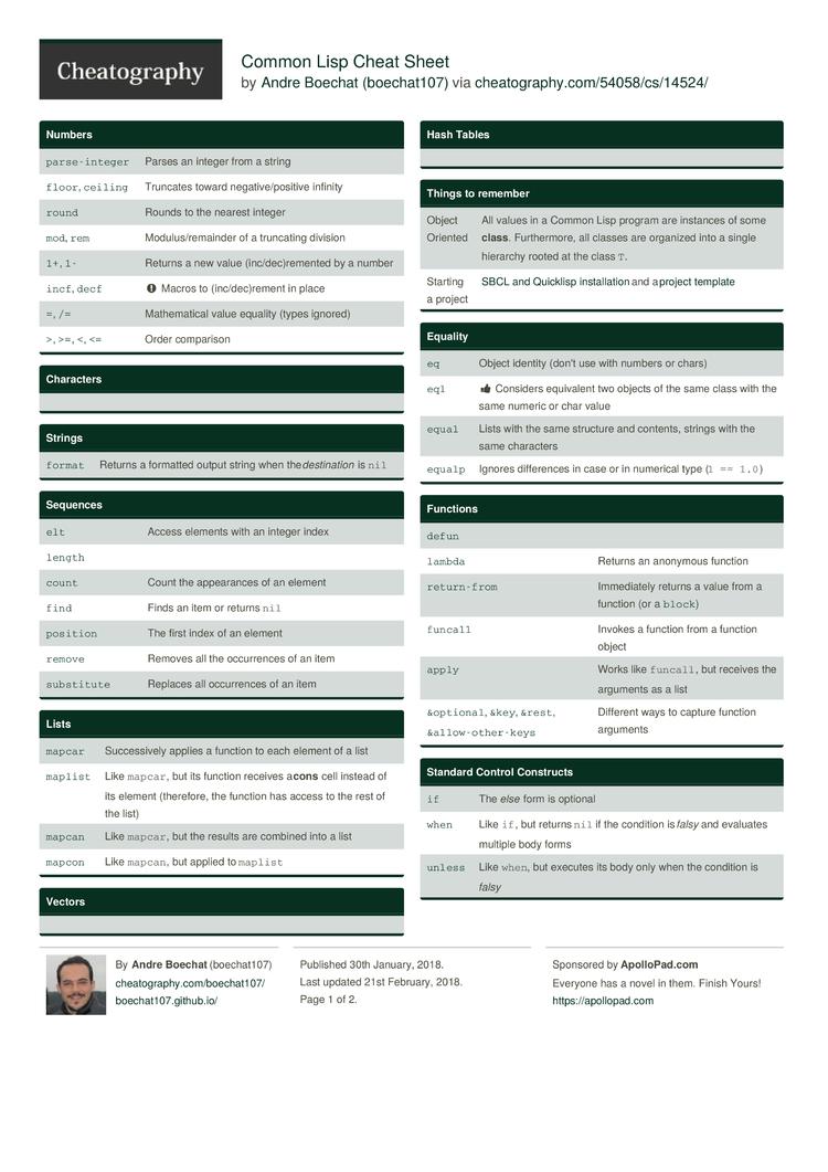 Lisp reference sheet