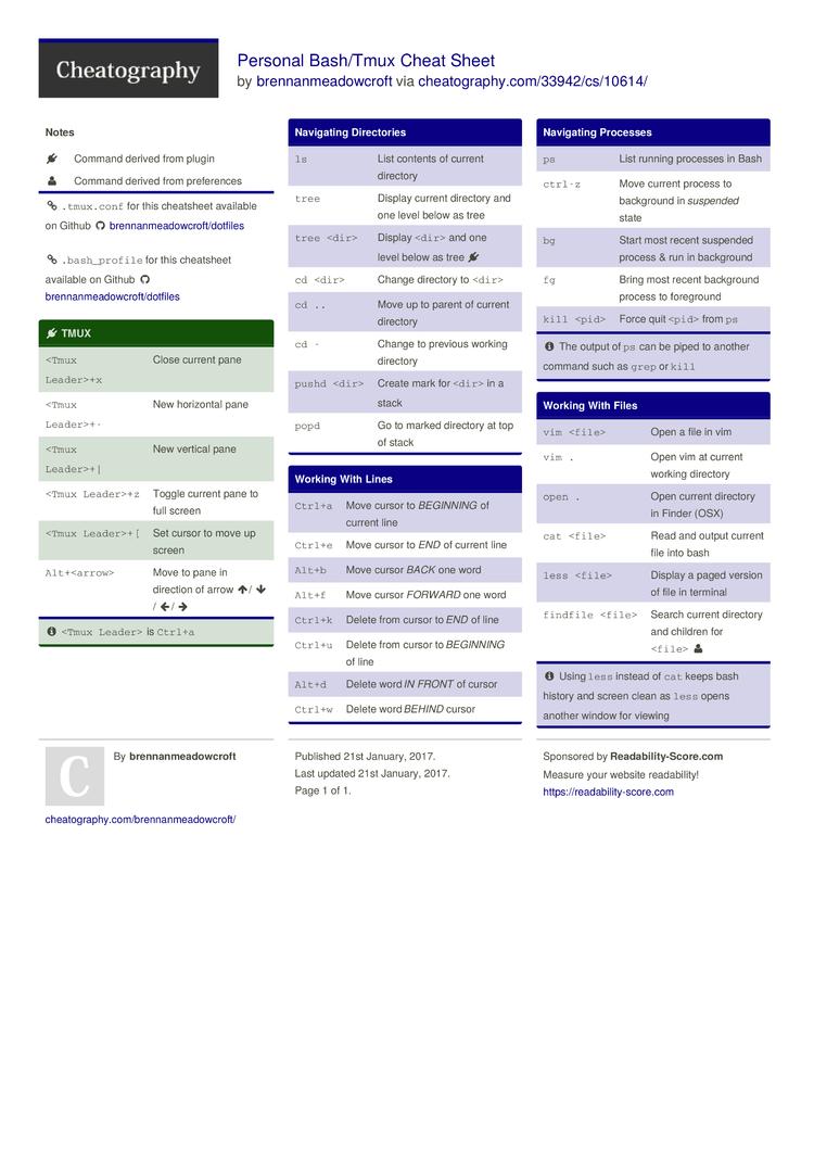 Personal Bash/Tmux Cheat Sheet by brennanmeadowcroft - Download free