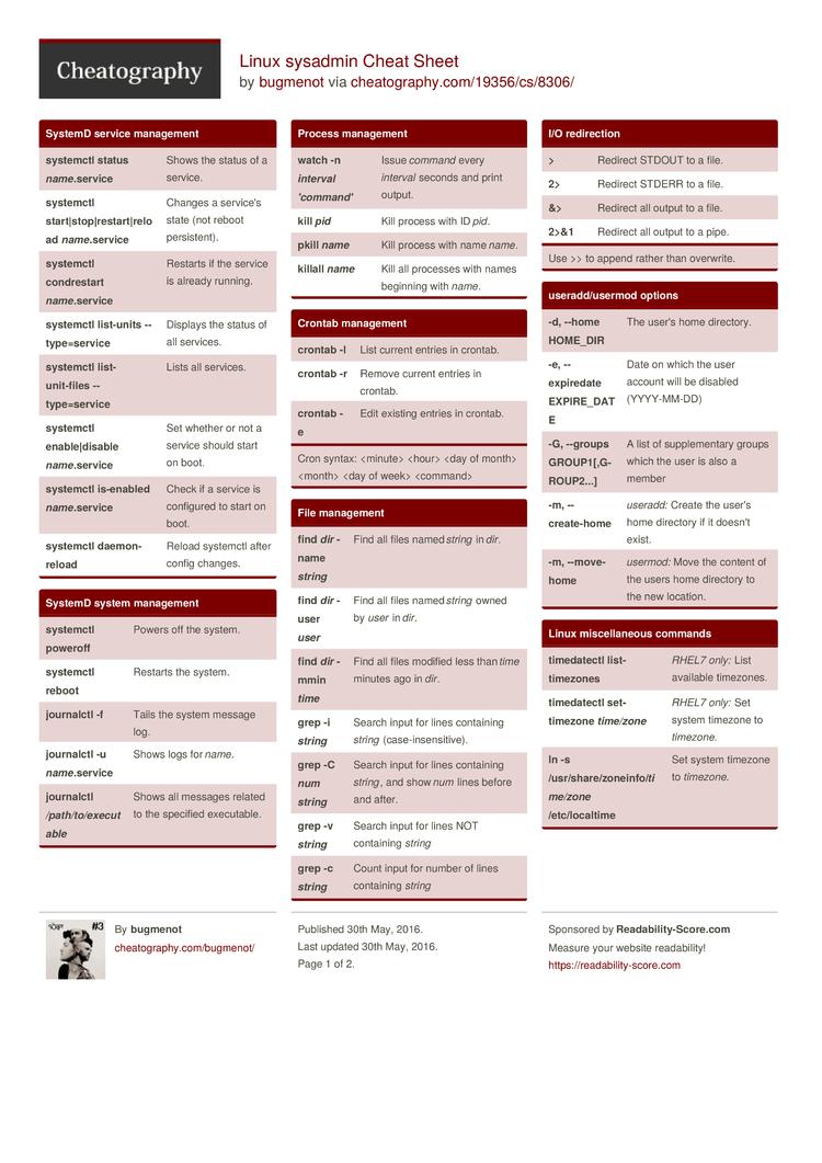 linux ubuntu commands pdf free download