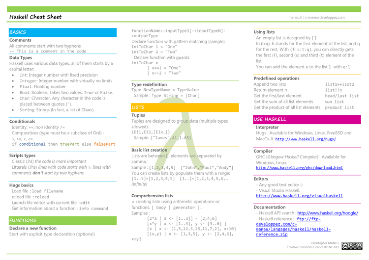 Haskell Cheat Sheet Cheat Sheet by Cheatography - Download