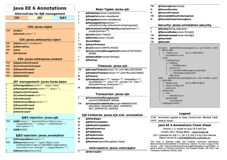 Annotations in java 6 pdf