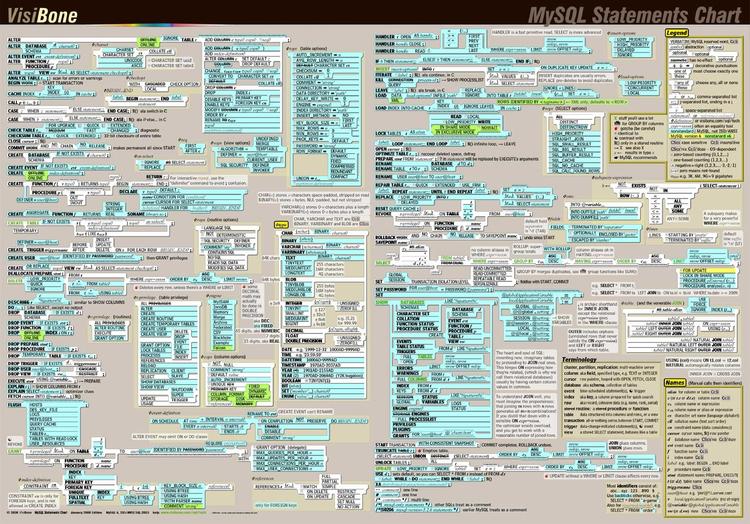 Tcl programmierung pdf