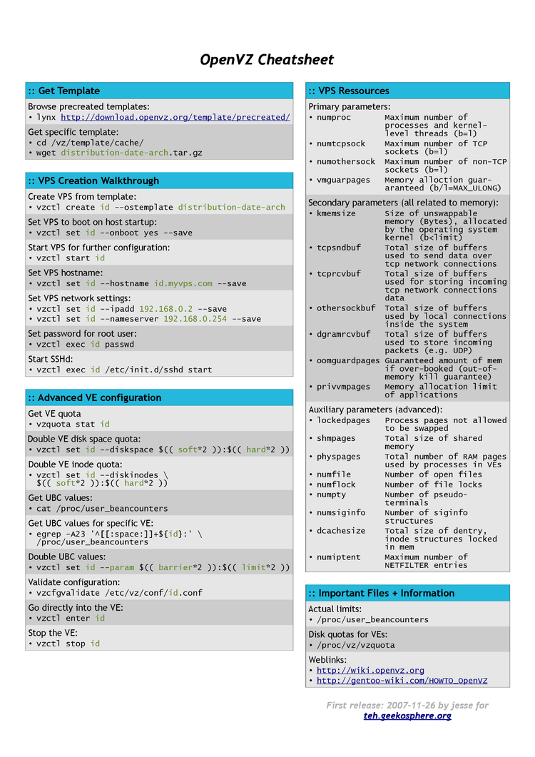 Openvz cheatsheet cheat sheet by cheatography download for Openvz templates download