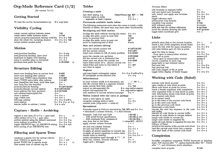 Org-Mode Cheat Sheet by Cheatography - Download free from