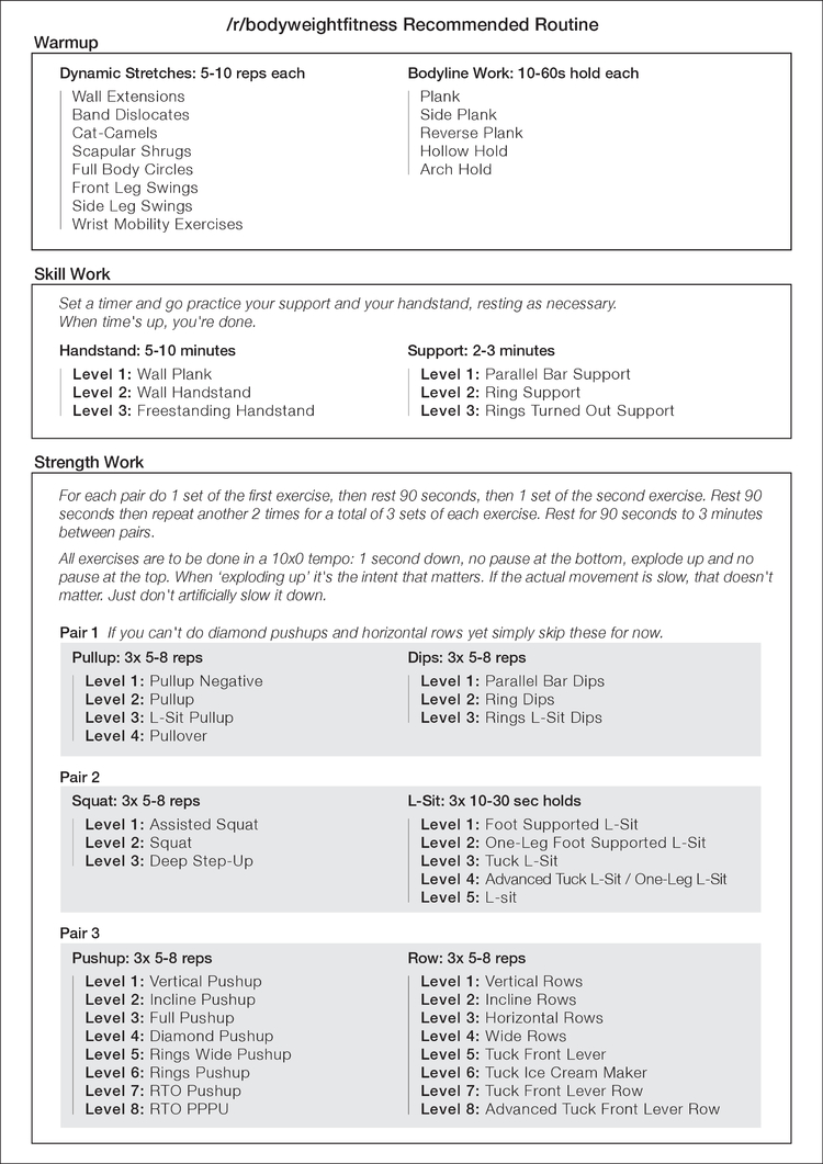 workout routine sheets