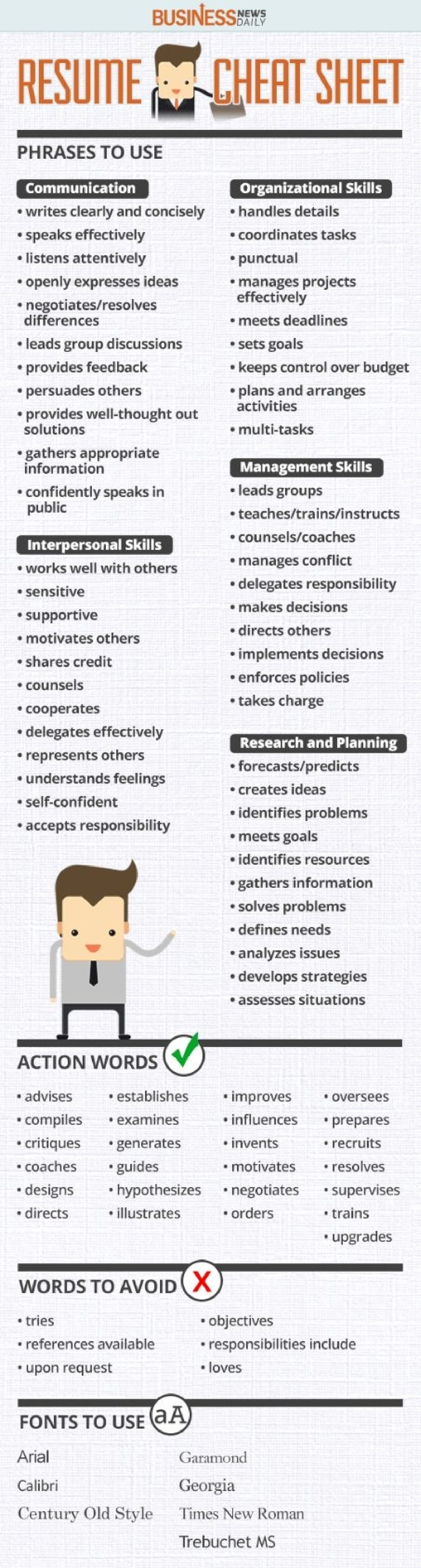 Resume Cheat Sheet by Cheatography Download free from