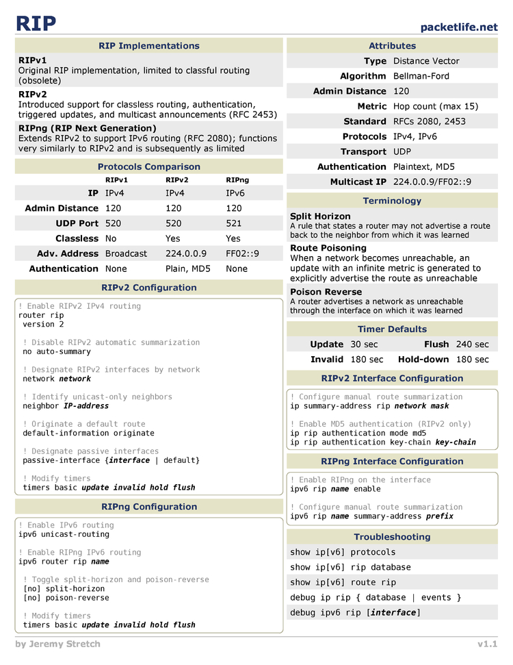 wireshark filter cheat sheet