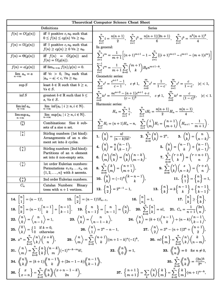 Theoretical Computer Science Cheat Sheet By Cheatography