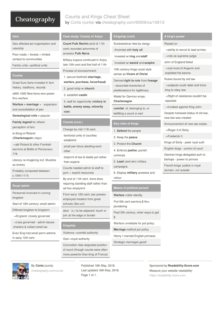 counts and kings cheat sheet by cunla download free from