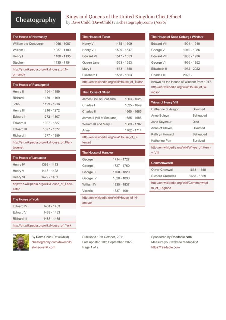 edge of the empire cheat sheet pdf