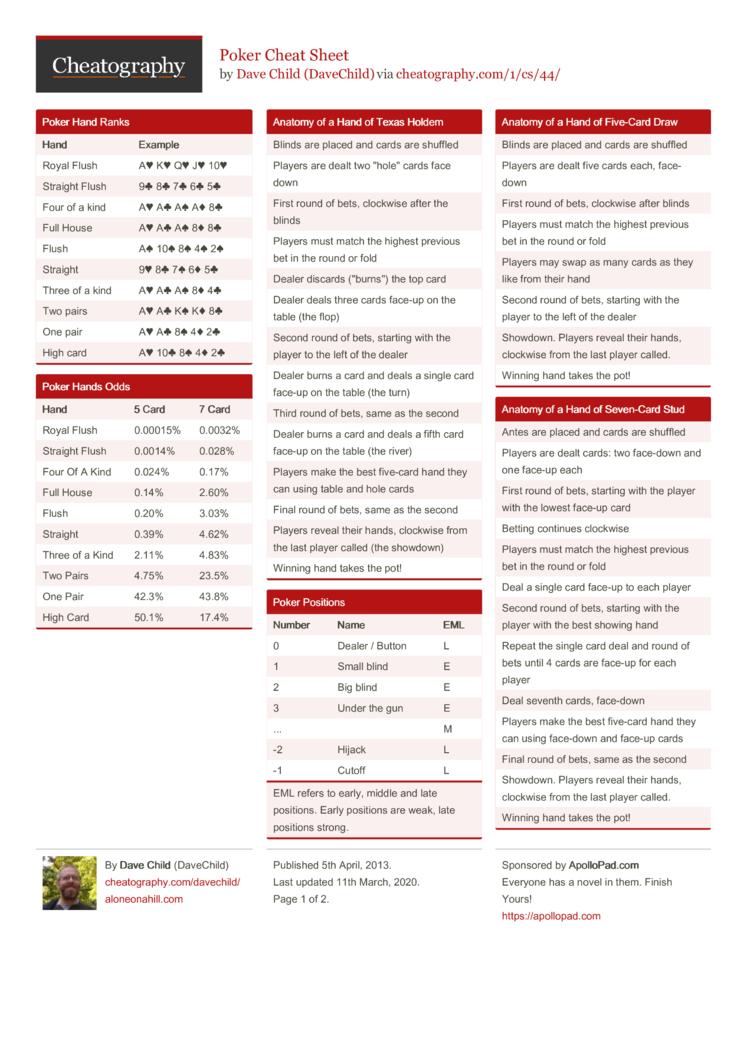 Правила игры в покер pdf скачать