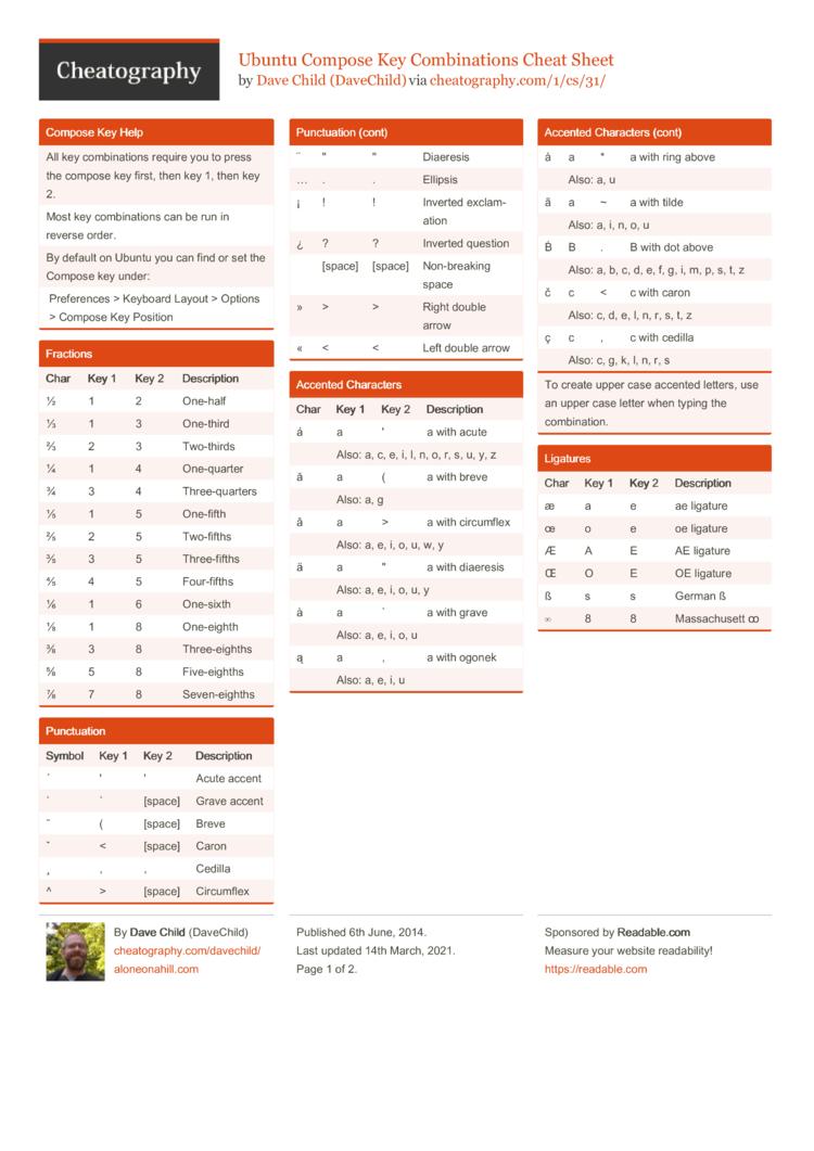 Ubuntu Compose Key Combinations Cheat Sheet by DaveChild - Download