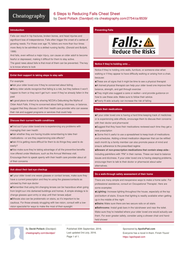 oms cheat sheet Foreward i haven't located a good cheat sheet for basic powershell commands to manage your network card/ip stack, so i thought i should make one.