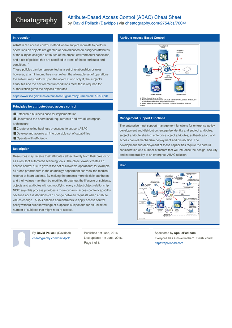 Attribute Based Access Control Abac Cheat Sheet By Davidpol A B C Logic Diagram Download Free From Cheatography Sheets For Every Occasion