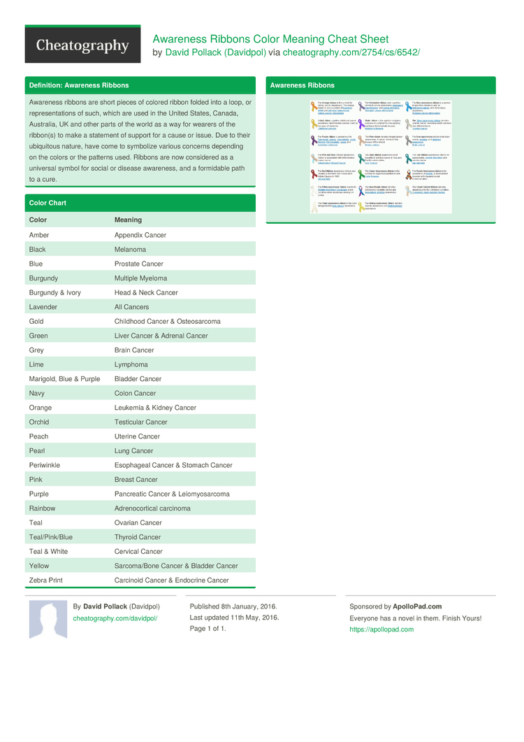 Awareness Ribbons Color Meaning Cheat Sheet By Davidpol