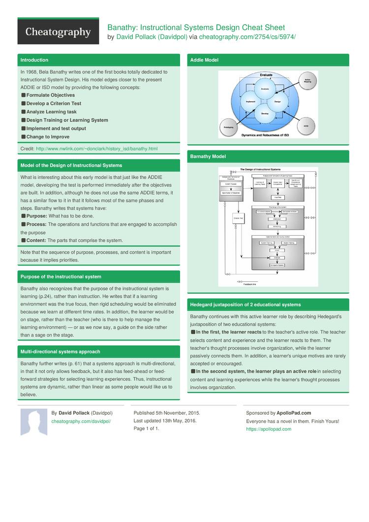 Banathy Instructional Systems Design Cheat Sheet By Davidpol
