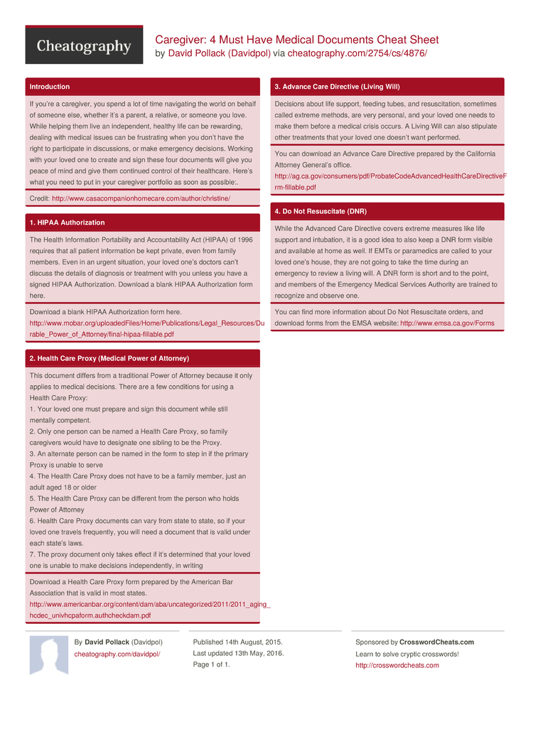 Caregiver: 4 Must Have Medical Documents Cheat Sheet by Davidpol - Download free from Cheatography - Cheatography.com: Cheat Sheets For Every Occasion
