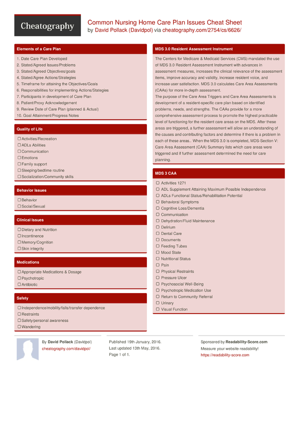 Label Details furthermore Anticoagulation And Dvt as well Preformed Posterior Elbow Splint 5015 further Adderall Dosage Chart likewise Eucalyptus Radiata Essential Oil. on medication storage