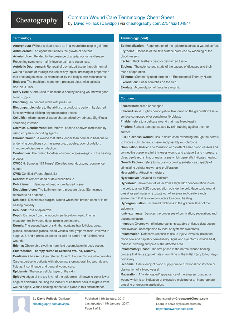 Common Wound Care Terminology Cheat Sheet By Davidpol Download