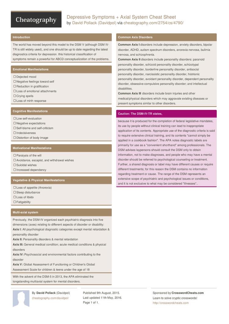 Depressive Symptoms + Axial System Cheat Sheet by Davidpol ...