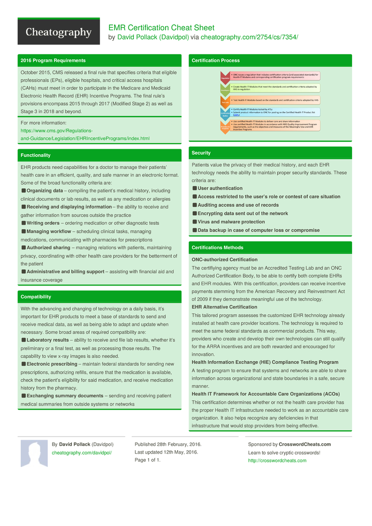 Emr certification cheat sheet by davidpol download free from 1 page xflitez Choice Image