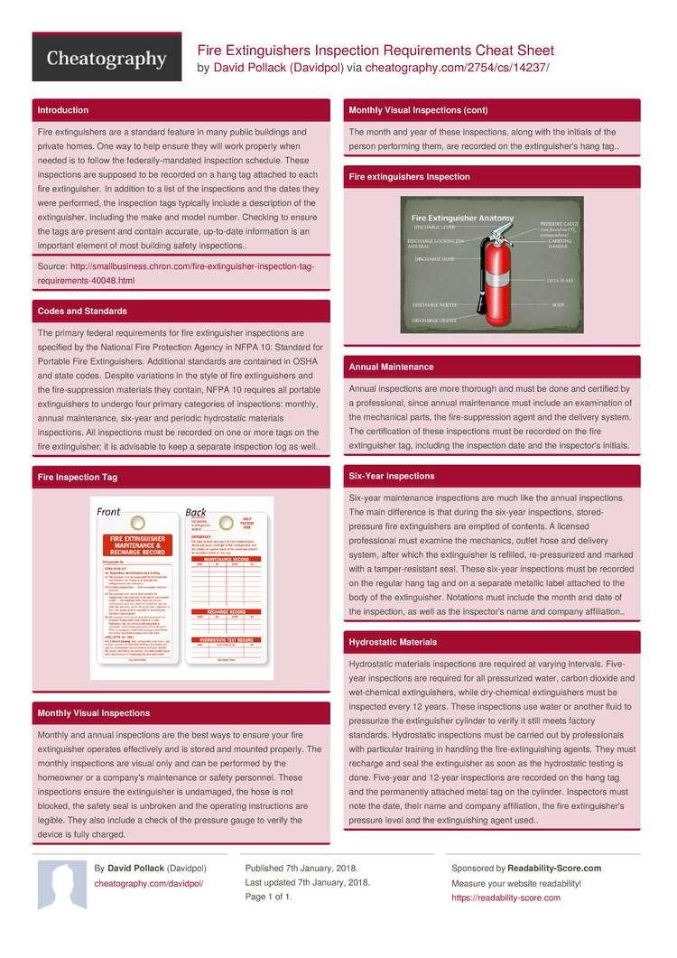 Fire Extinguishers Inspection Requirements Cheat Sheet by Davidpol ...