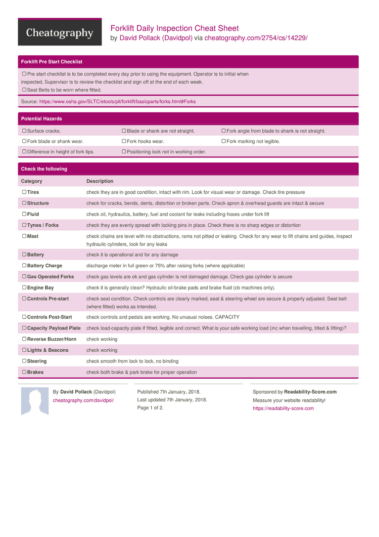 Forklift daily inspection cheat sheet by davidpol download free download the forklift daily inspection cheat sheet publicscrutiny Image collections