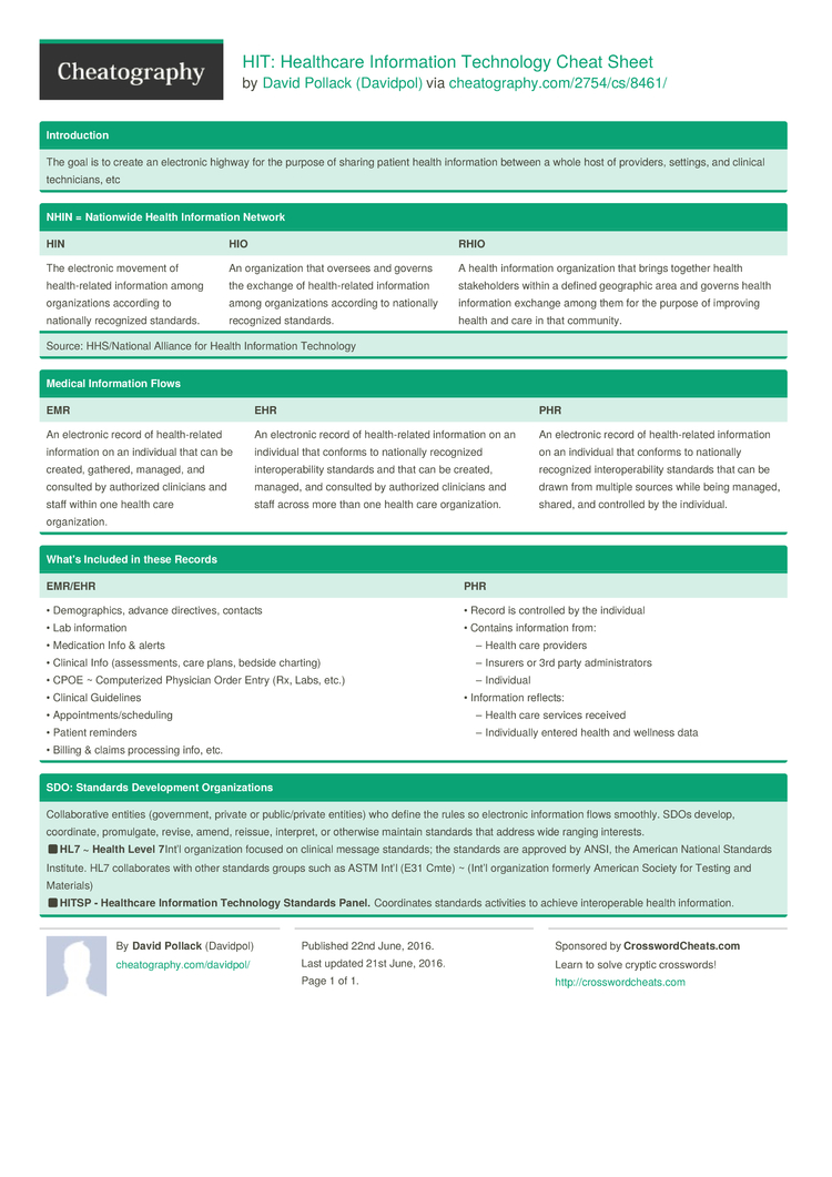 HIT Healthcare Information Technology Cheat Sheet By Davidpol