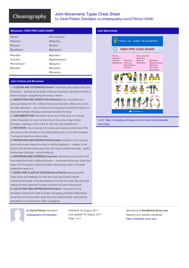 Joint Movements Types Cheat Sheet By Davidpol Download Free From
