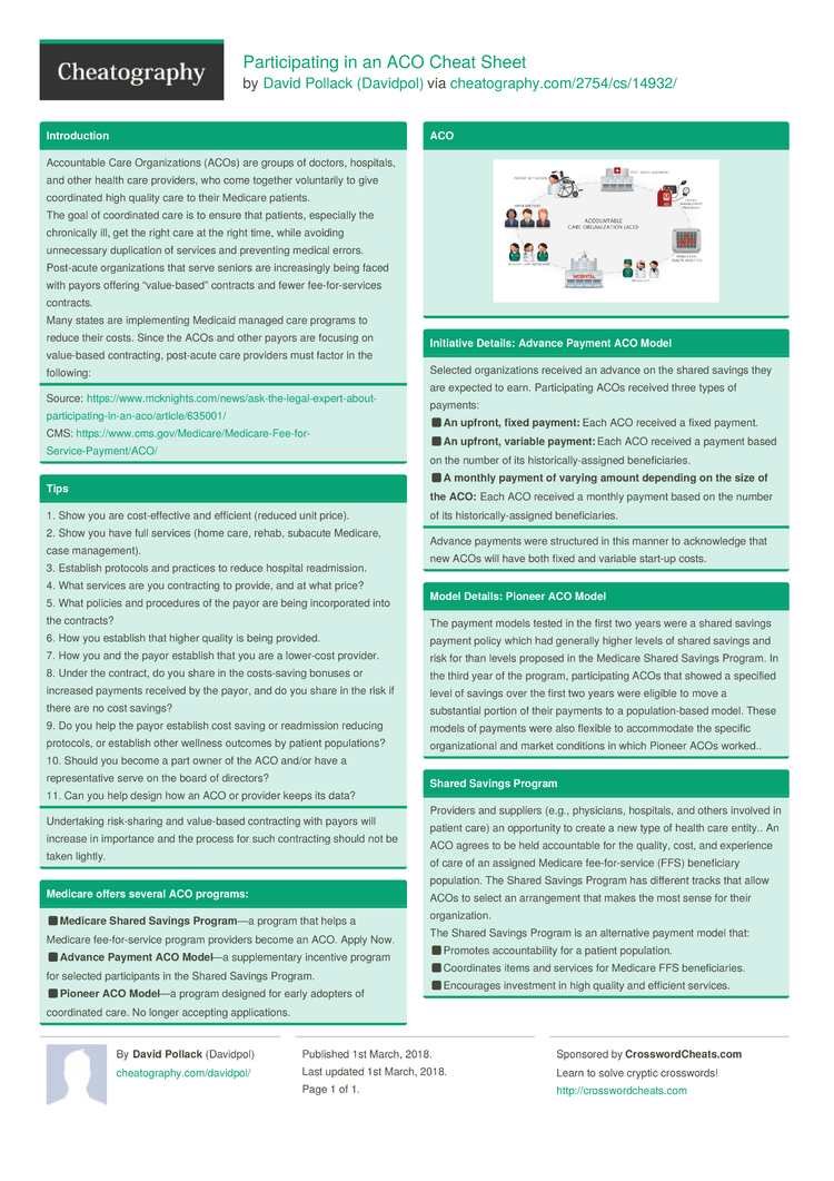 participating in an aco cheat sheet by davidpol download free from