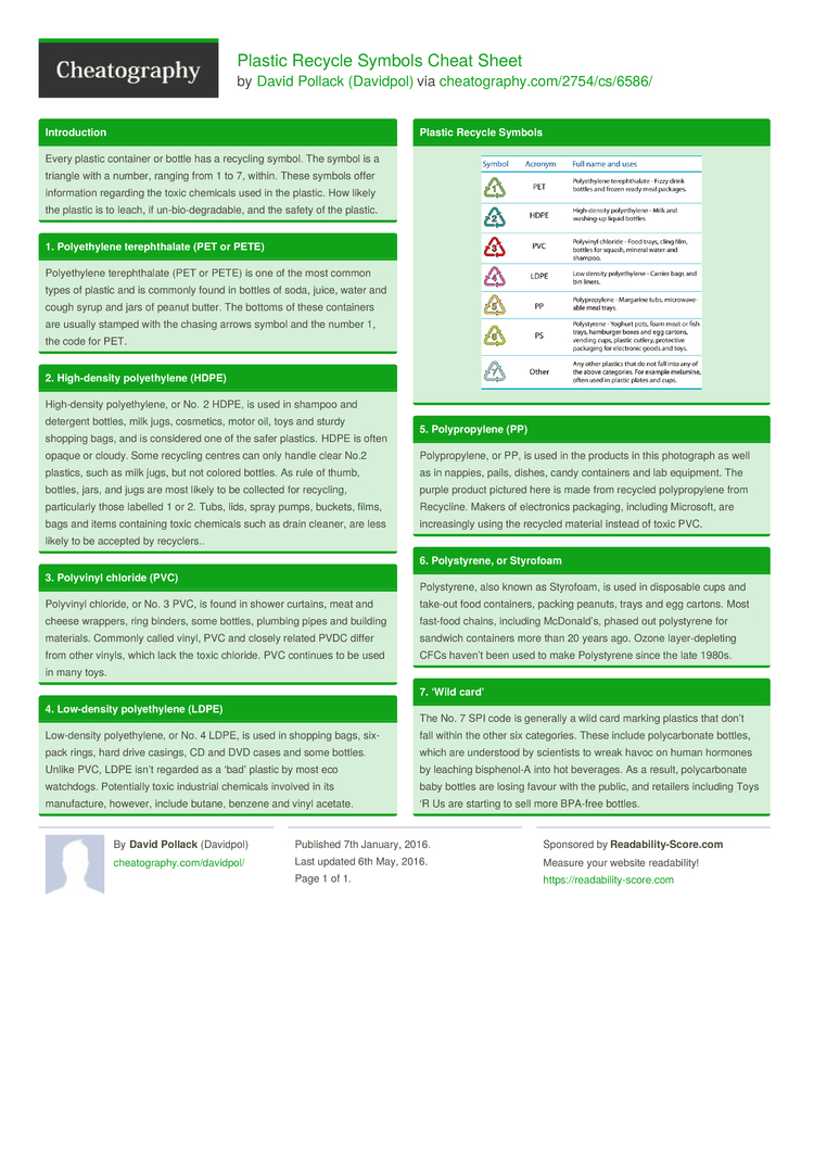 Plastic Recycle Symbols Cheat Sheet By Davidpol Download Free From