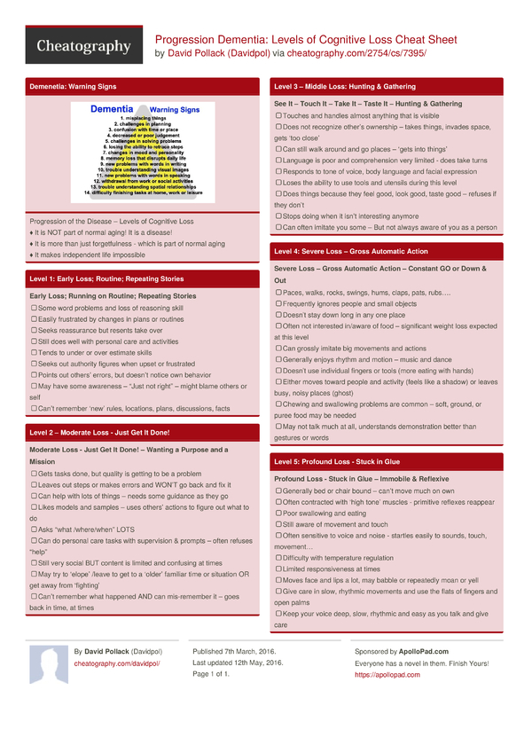 Cfa level 1 cheat sheet 2016 pdf