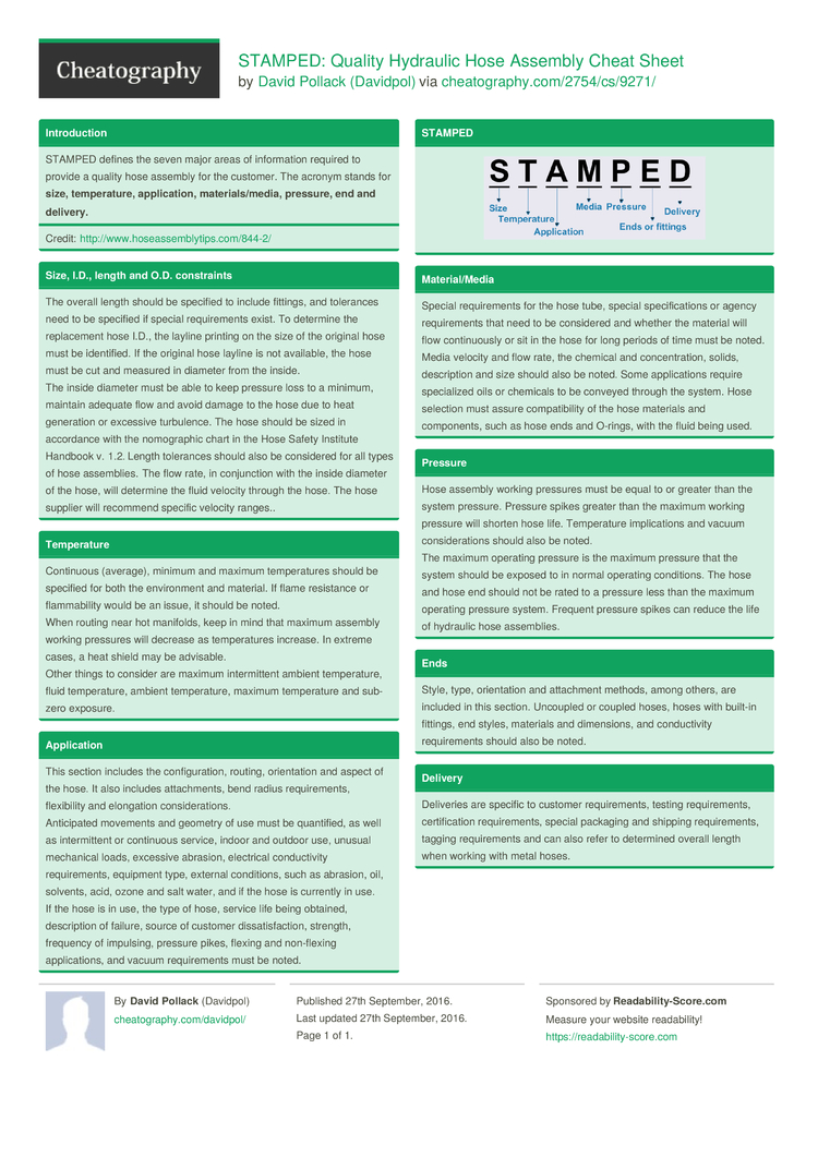 Stamped Quality Hydraulic Hose Assembly Cheat Sheet By