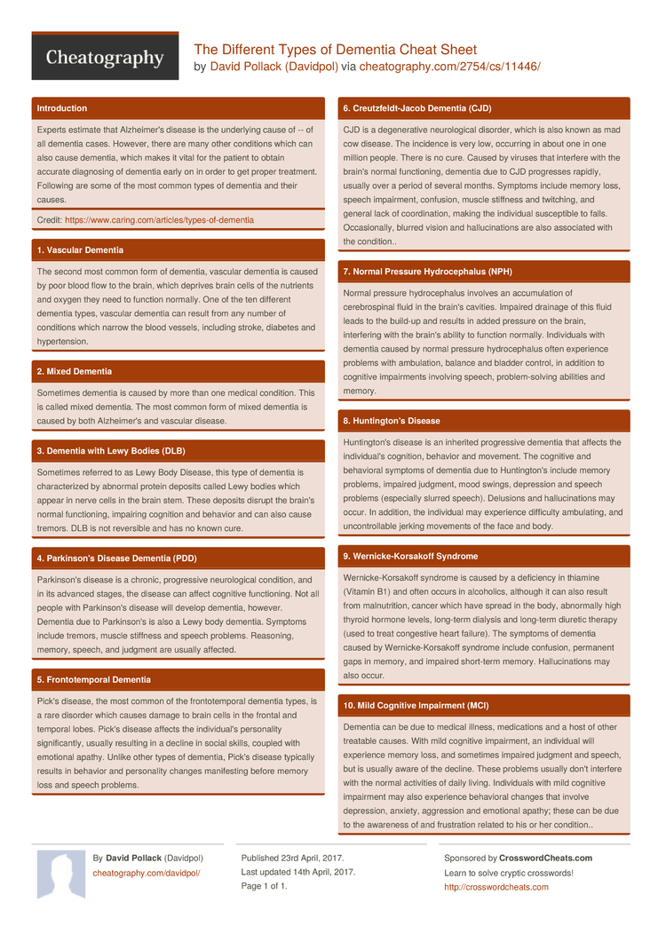 The Different Types of Dementia Cheat Sheet by Davidpol - Download free  from Cheatography - Cheatography.com: Cheat Sheets For Every Occasion