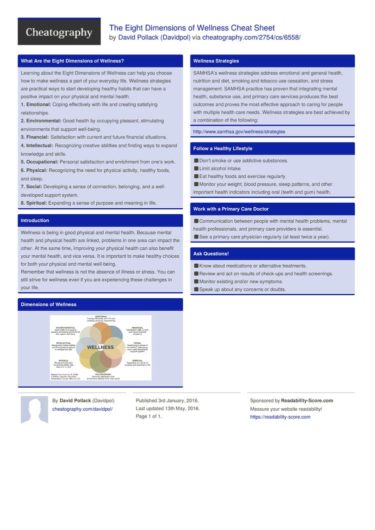 cheat sheet for strategic management