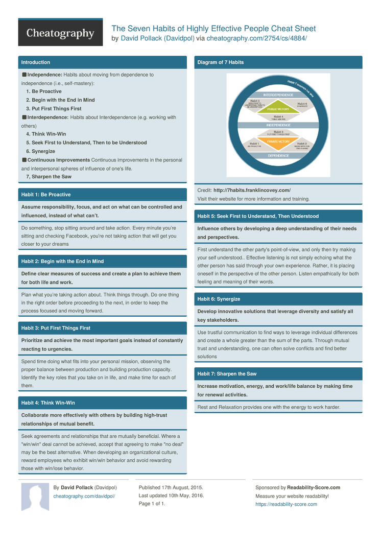 The Seven Habits of Highly Effective People Cheat Sheet by – 7 Habits of Highly Effective Teens Worksheets