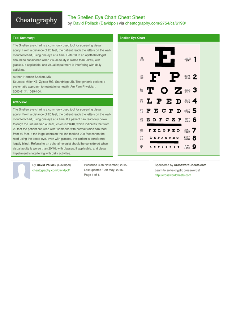 The Snellen Eye Chart Cheat Sheet By Davidpol Download Free From