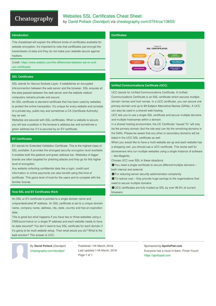 Websites Ssl Certificates Cheat Sheet By Davidpol Download Free