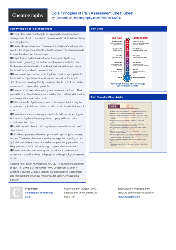Core Principles Of Pain Assessment Cheat Sheet By Deleted Download Free From Cheatography Cheatography Com Cheat Sheets For Every Occasion The need for effective pain management and the assessment of pain in neonates will be reviewed here. core principles of pain assessment