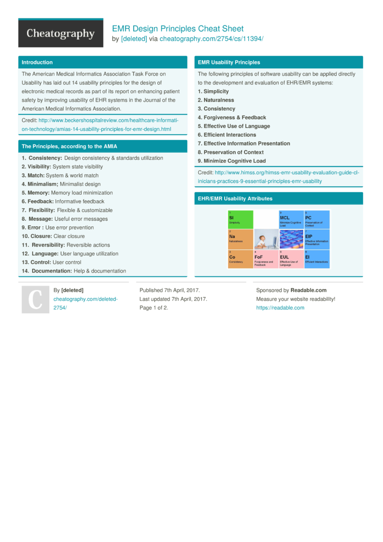 Emr Design Principles Cheat Sheet By Deleted Download Free From Cheatography Cheatography Com Cheat Sheets For Every Occasion